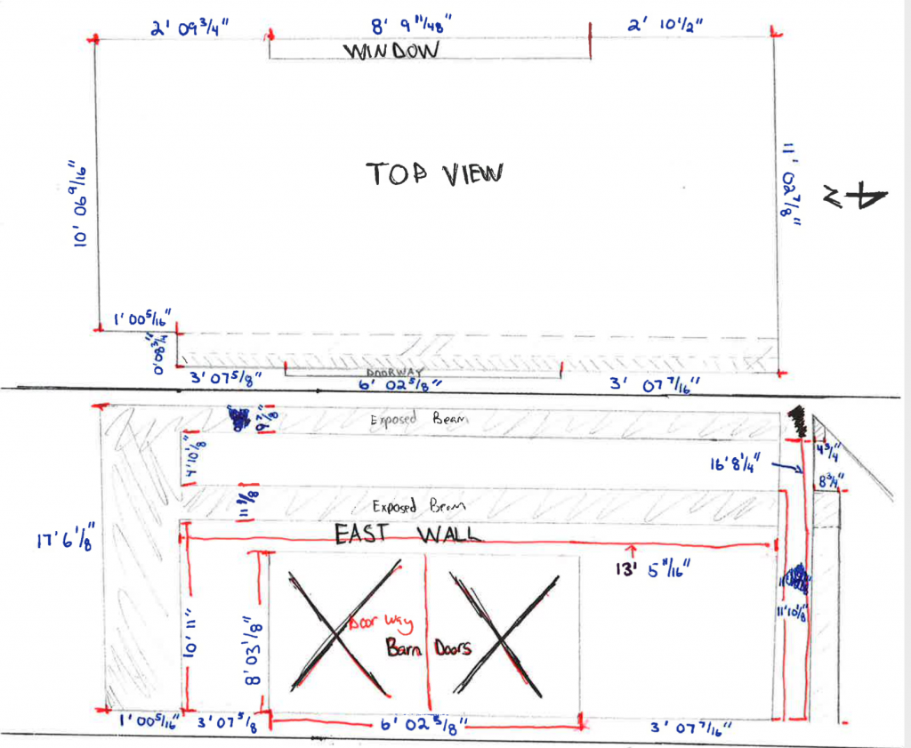 Hedback Designs Measurements